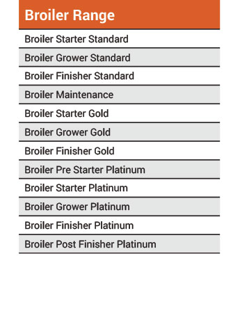Driehoek Broiler Range info
