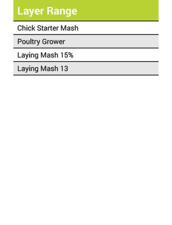 Driehoek Layer Range Info
